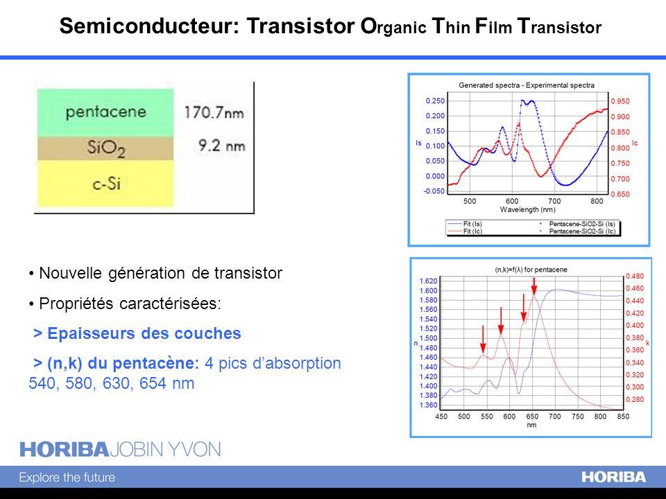 Semiconducteur: Transistor Organic Thin Film Transistor