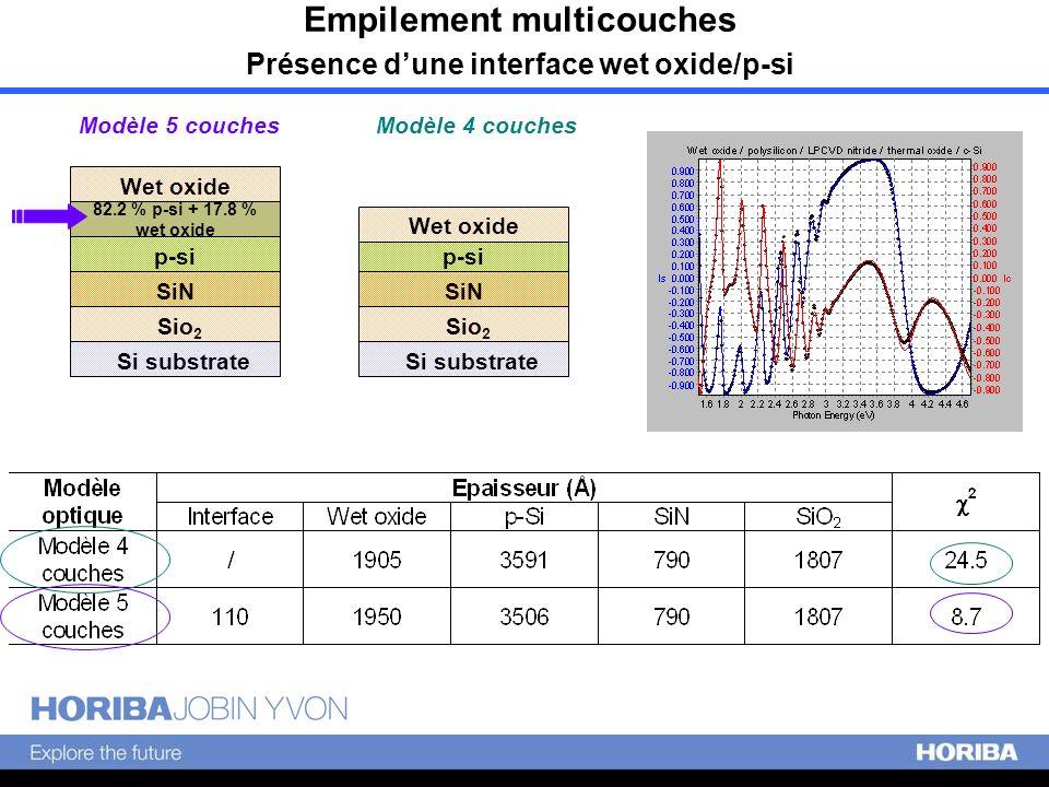 Empilement multicouches Présence d'une interface wet oxide/p-si