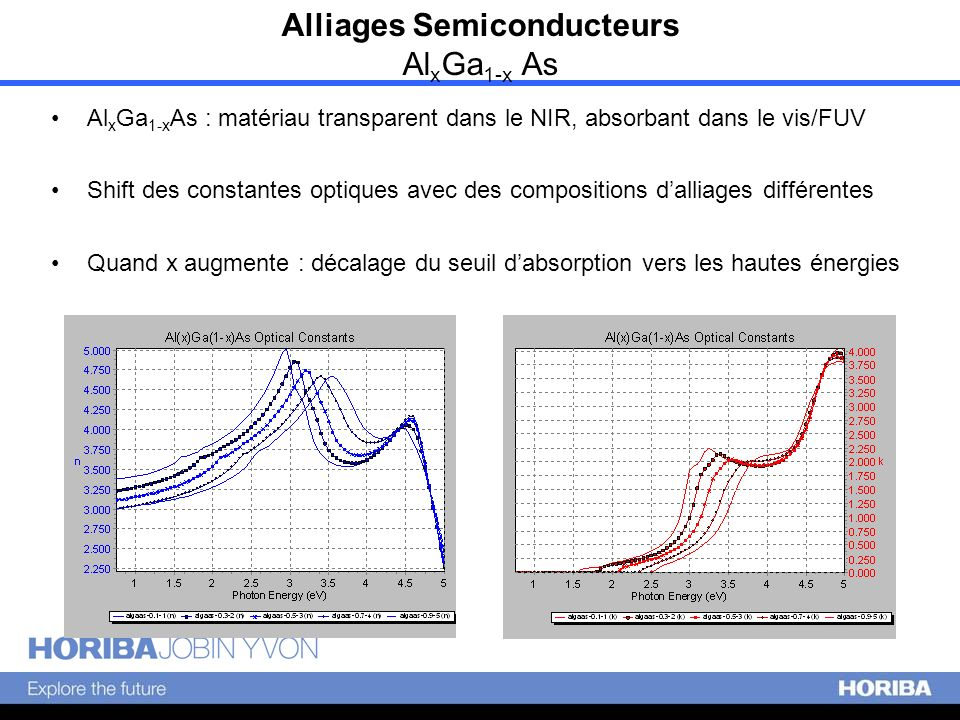 Alliages Semiconducteurs