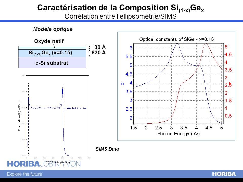 Caractérisation de la Composition Si(1-x)Gex