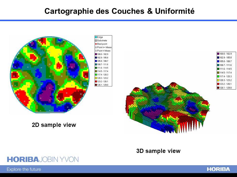Cartographie des Couches & Uniformité
