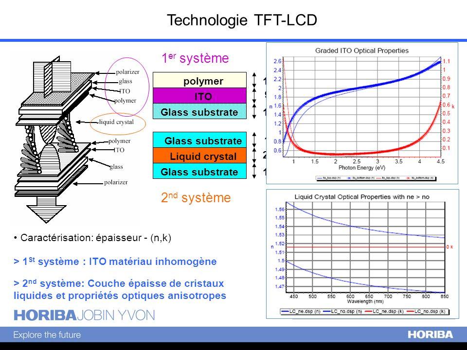 Technologie TFT-LCD 1er système 2nd système polymer 110 Å ITO 950 Å