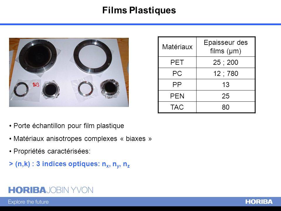 Epaisseur des films (µm)