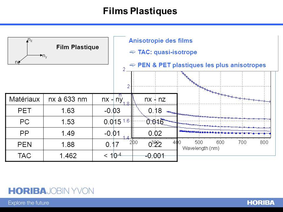 Films Plastiques ➫ TAC: quasi-isotrope