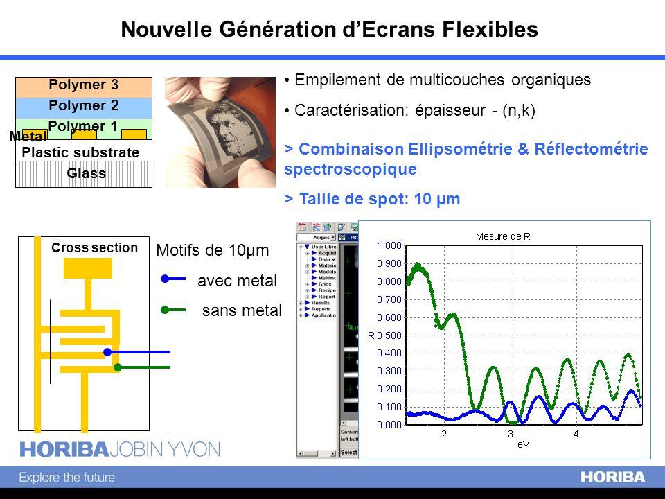 Nouvelle Génération d'Ecrans Flexibles