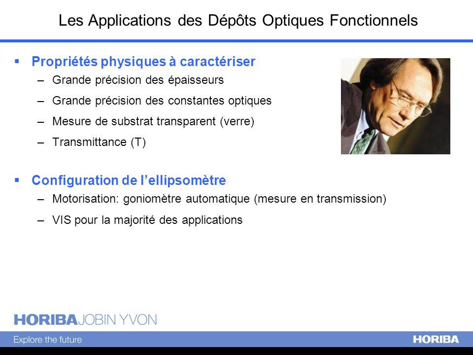Les Applications des Dépôts Optiques Fonctionnels