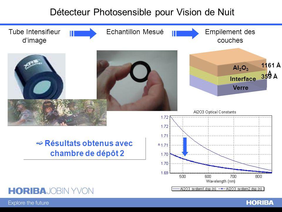 Détecteur Photosensible pour Vision de Nuit