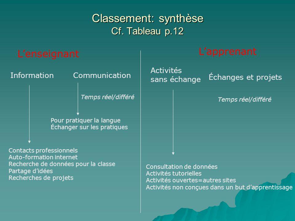 Classement: synthèse Cf. Tableau p.12