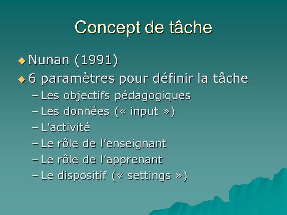 Concept de tâche Nunan (1991) 6 paramètres pour définir la tâche