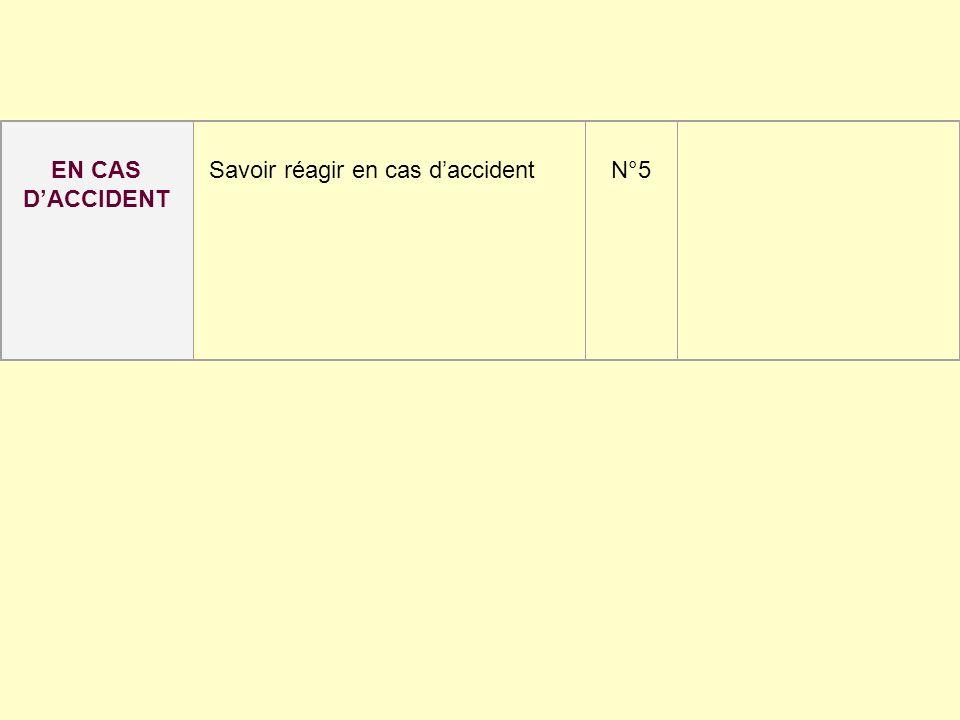 EN CAS D'ACCIDENT Savoir réagir en cas d'accident N°5
