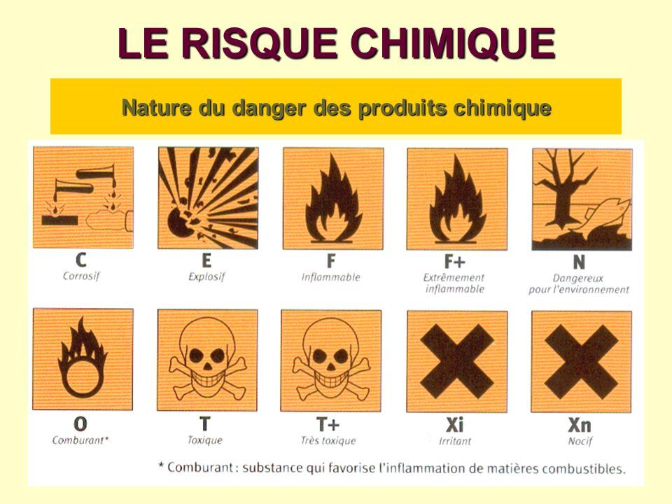 Nature du danger des produits chimique