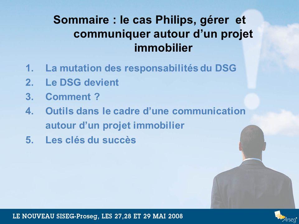 Sommaire : le cas Philips, gérer et communiquer autour d'un projet immobilier