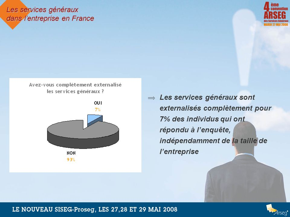 Les services généraux dans l'entreprise en France.