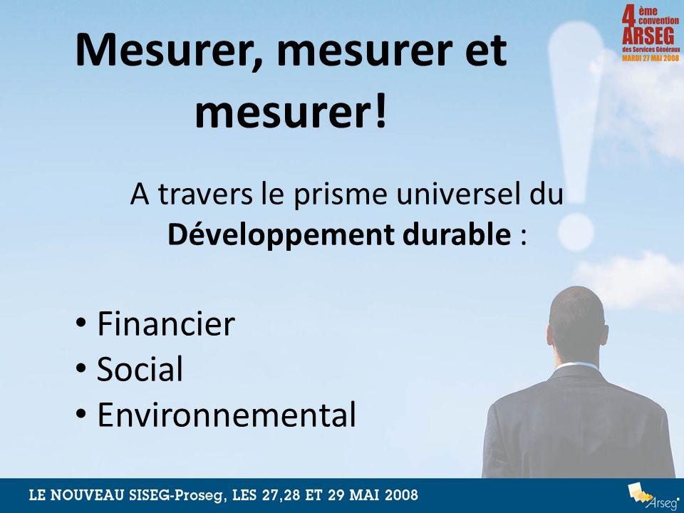 Mesurer, mesurer et mesurer!