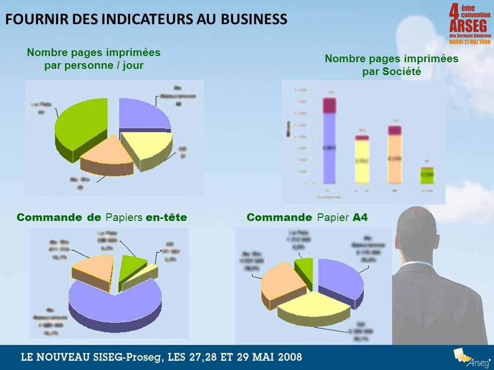 FOURNIR DES INDICATEURS AU BUSINESS