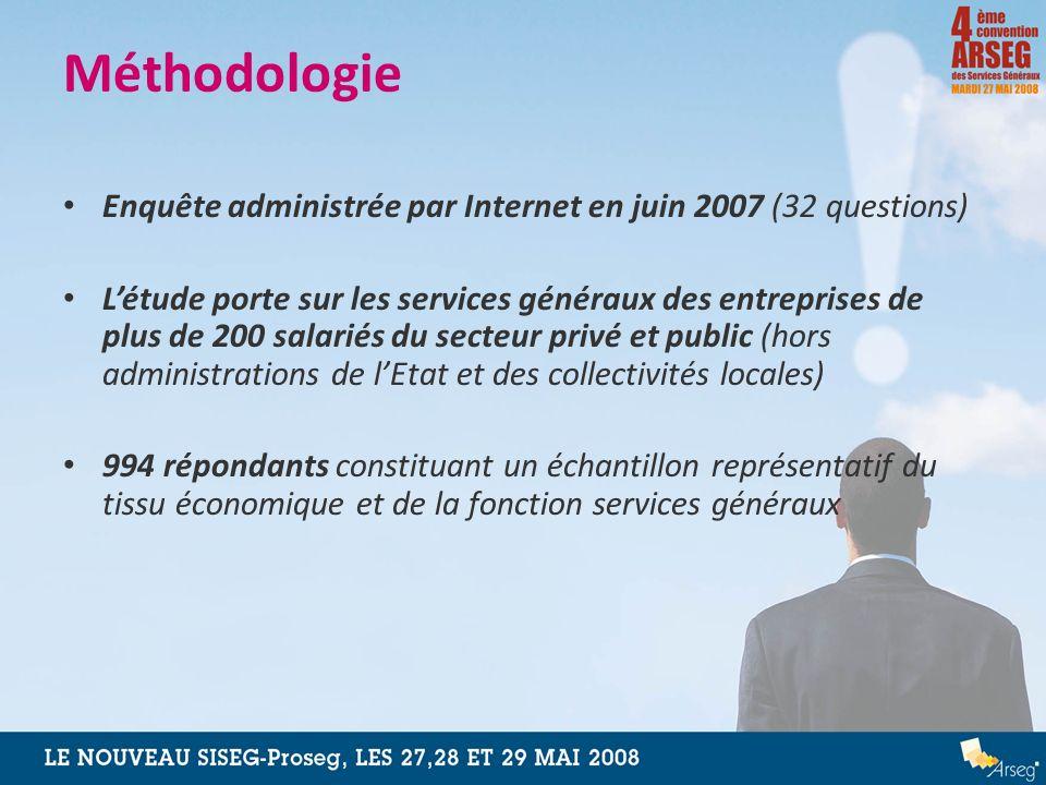 Méthodologie Enquête administrée par Internet en juin 2007 (32 questions)