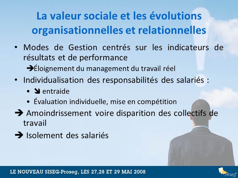 La valeur sociale et les évolutions organisationnelles et relationnelles