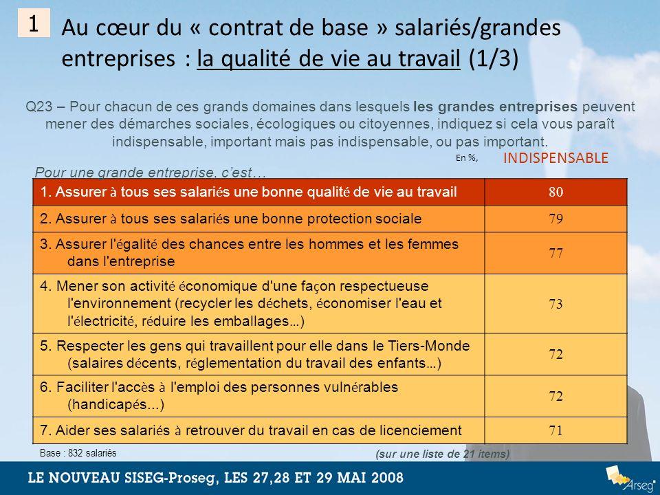 Au cœur du « contrat de base » salariés/grandes entreprises : la qualité de vie au travail (1/3)