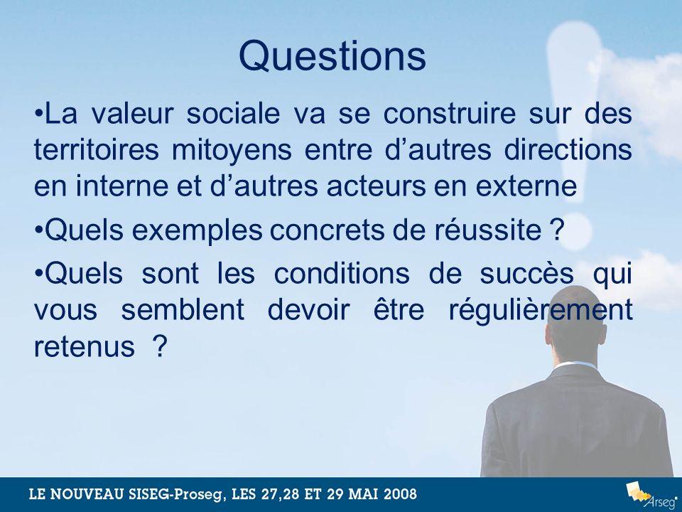 Questions La valeur sociale va se construire sur des territoires mitoyens entre d'autres directions en interne et d'autres acteurs en externe.