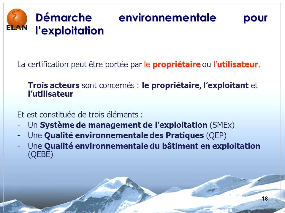 Démarche environnementale pour l'exploitation