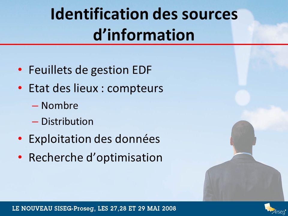Identification des sources d'information