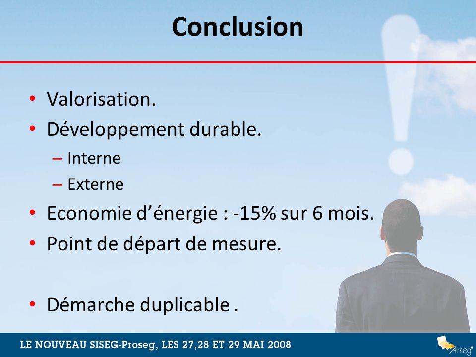 Conclusion Valorisation. Développement durable.
