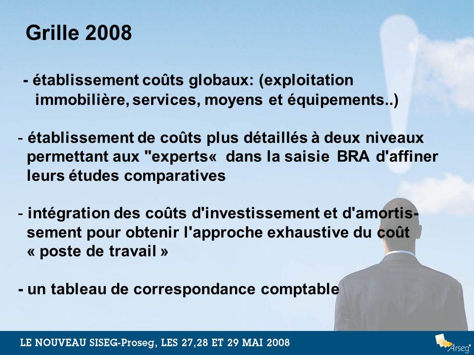 Grille 2008 - établissement coûts globaux: (exploitation