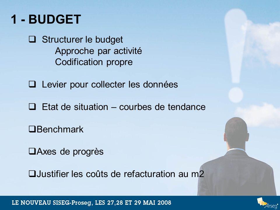 1 - BUDGET Structurer le budget Approche par activité