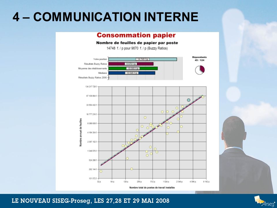 4 – COMMUNICATION INTERNE