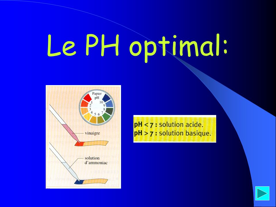 Le PH optimal: