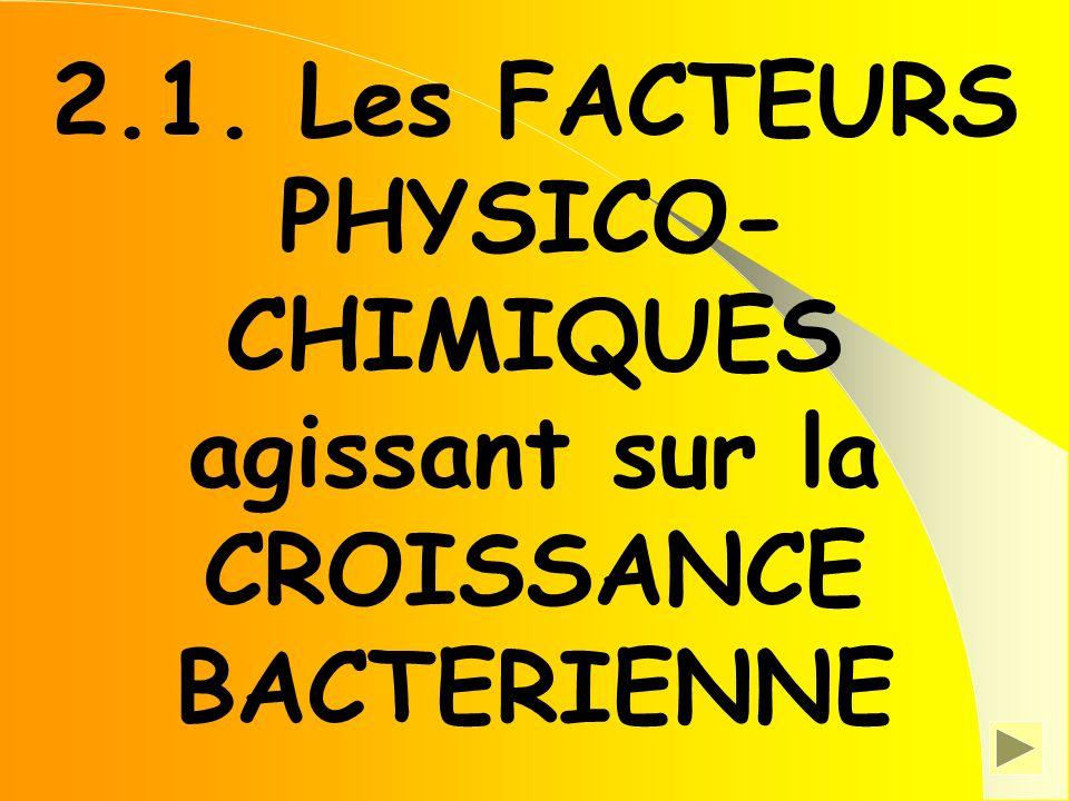 2.1. Les FACTEURS PHYSICO-CHIMIQUES agissant sur la CROISSANCE BACTERIENNE