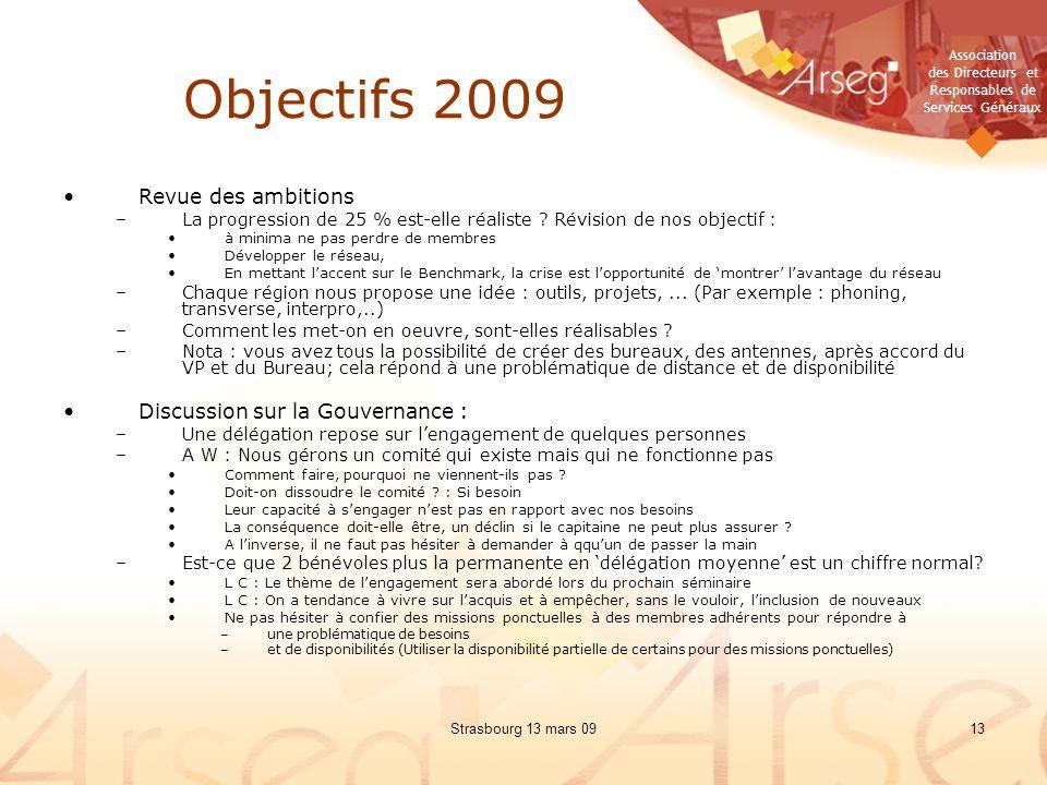 Objectifs 2009 Revue des ambitions Discussion sur la Gouvernance :
