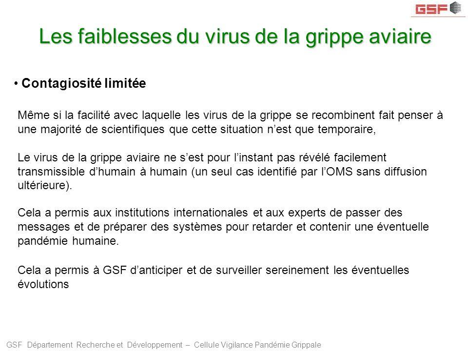 Les faiblesses du virus de la grippe aviaire