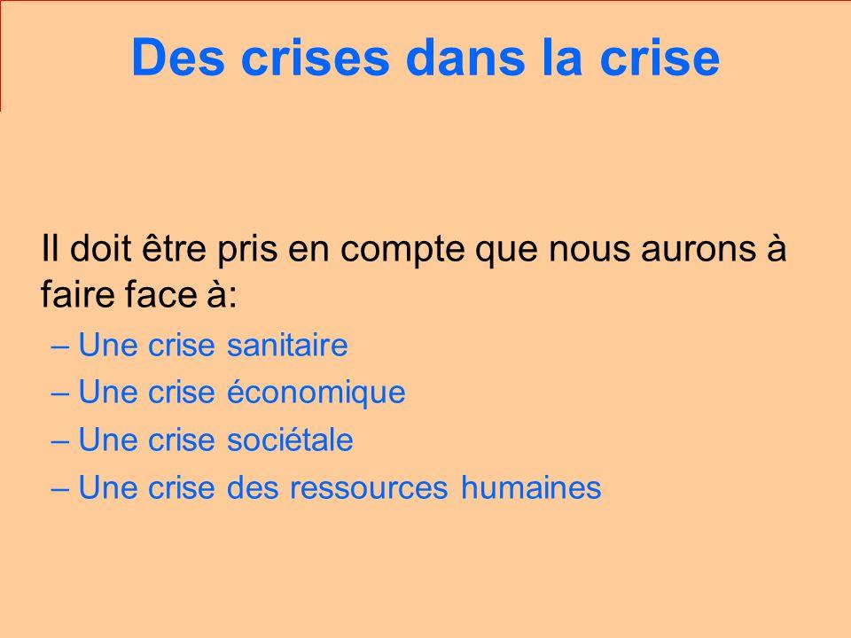 Des crises dans la crise