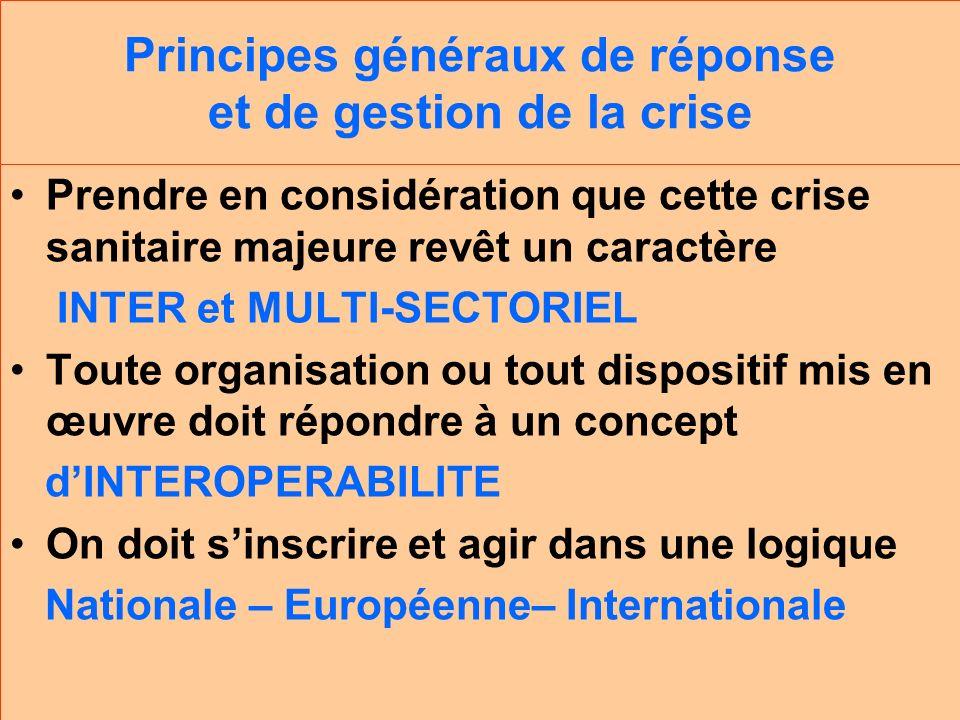Principes généraux de réponse et de gestion de la crise