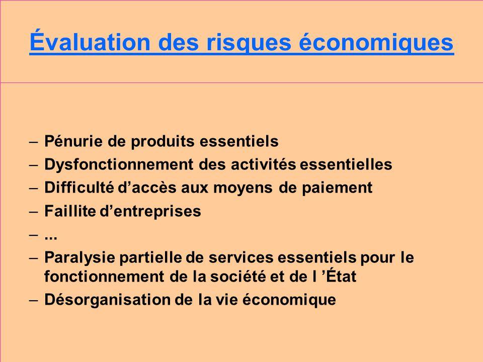 Évaluation des risques économiques