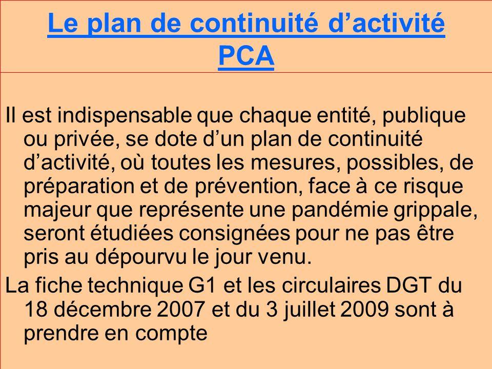 Le plan de continuité d'activité PCA