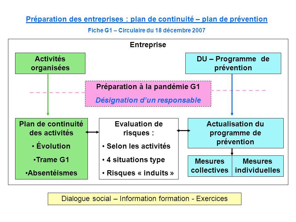 Préparation des entreprises : plan de continuité – plan de prévention