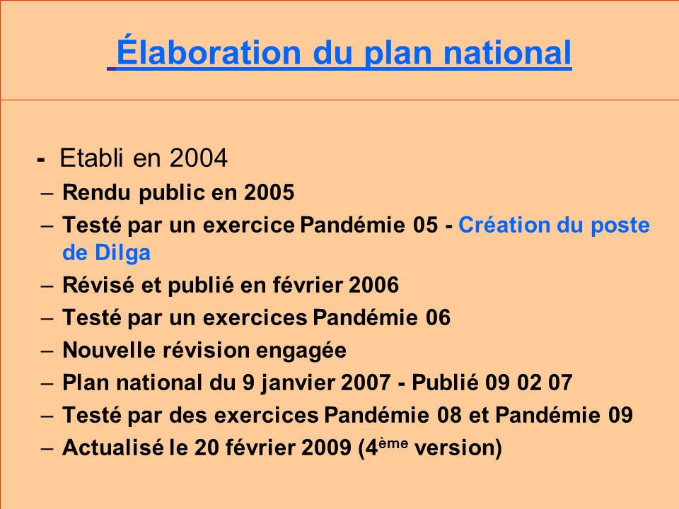 Élaboration du plan national