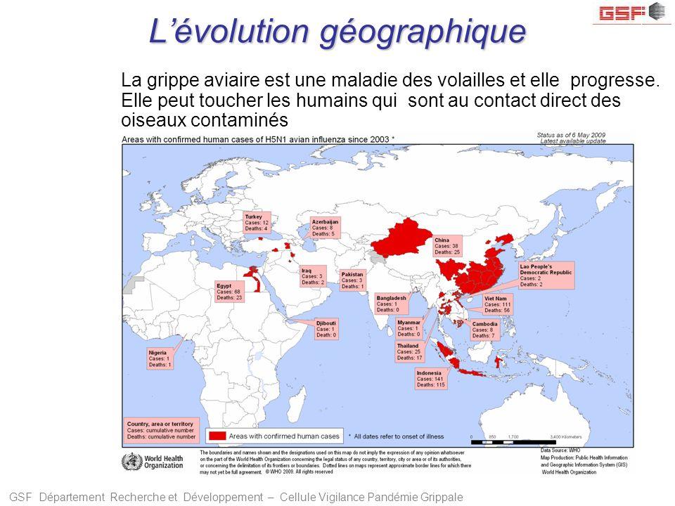L'évolution géographique