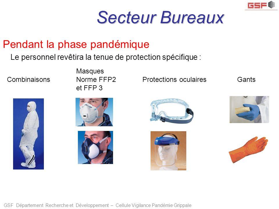 Secteur Bureaux Pendant la phase pandémique