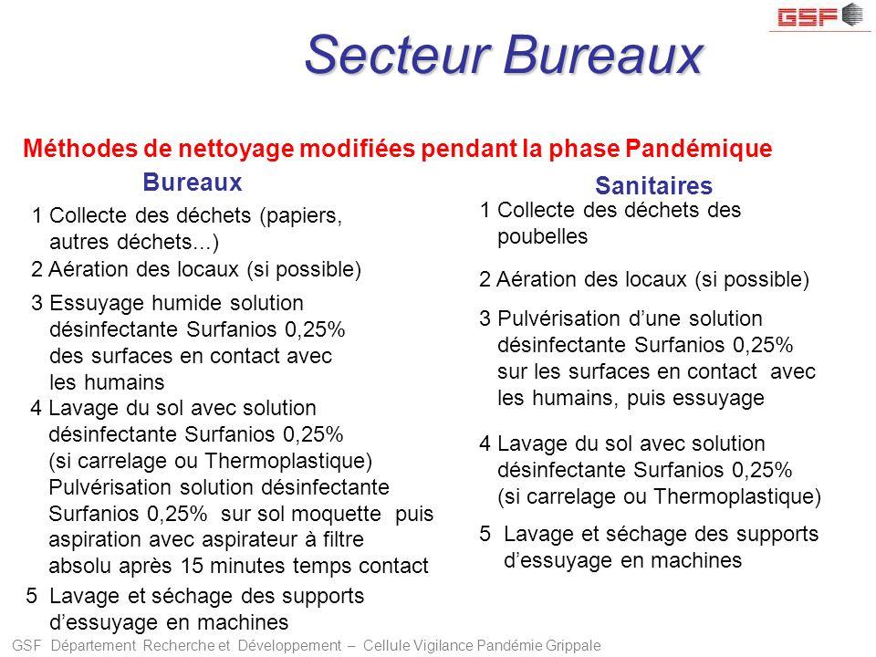 Secteur Bureaux Méthodes de nettoyage modifiées pendant la phase Pandémique. Bureaux. Sanitaires.