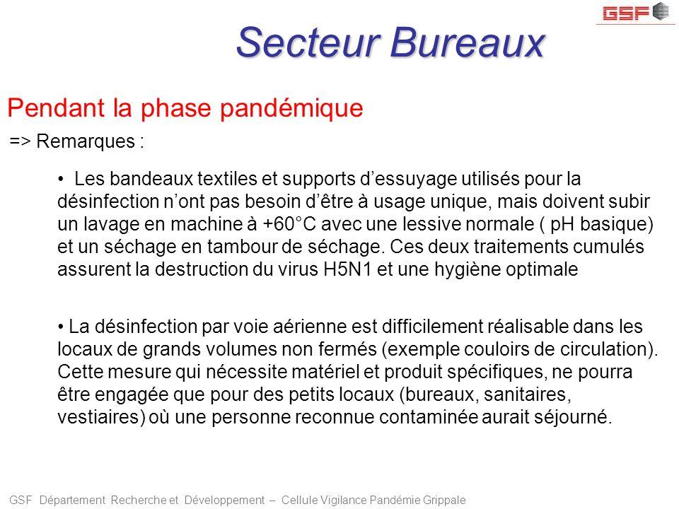Secteur Bureaux Pendant la phase pandémique => Remarques :