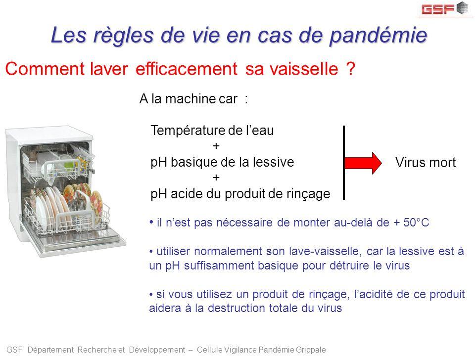 Les règles de vie en cas de pandémie