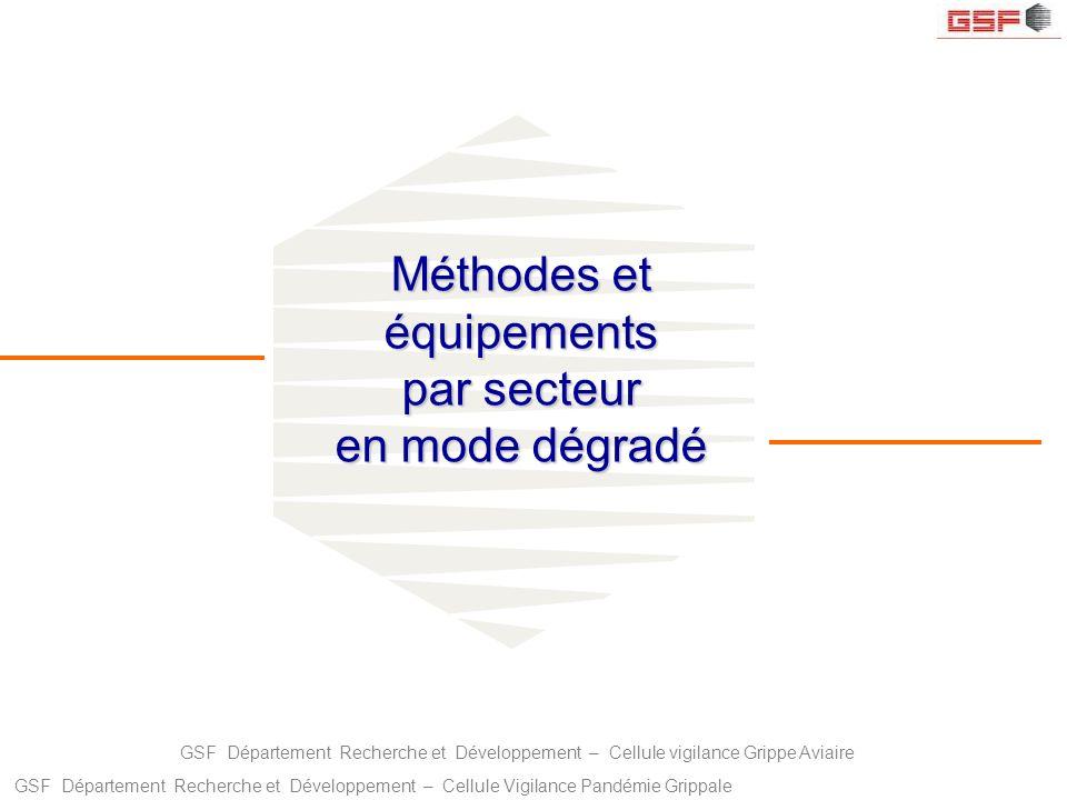 Méthodes et équipements par secteur en mode dégradé