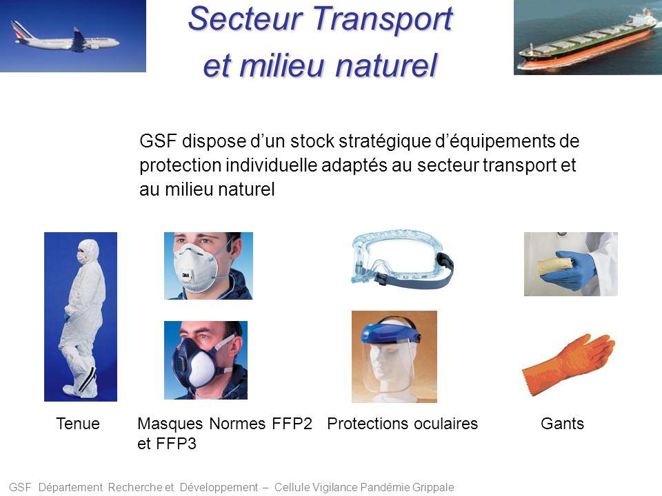 Secteur Transport et milieu naturel