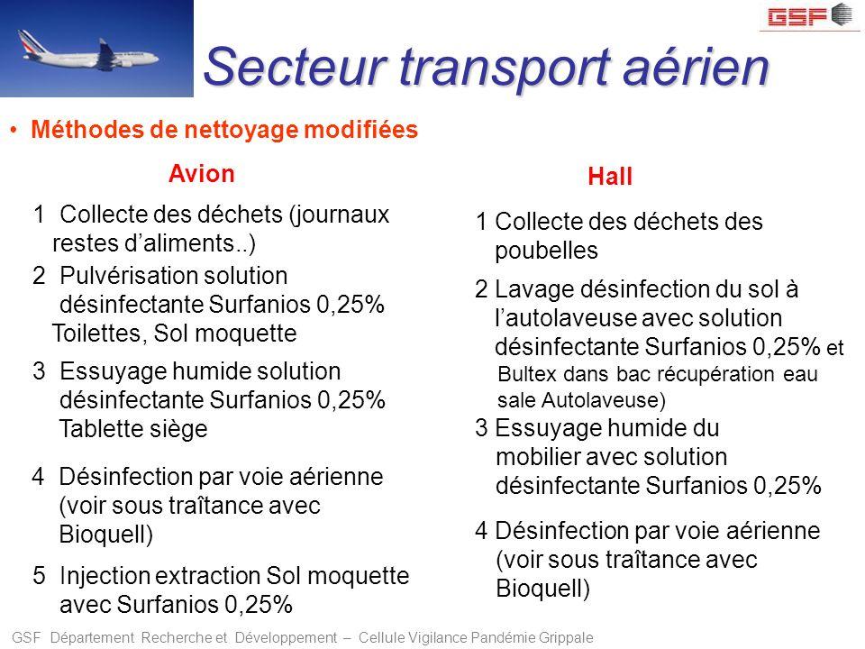 Secteur transport aérien