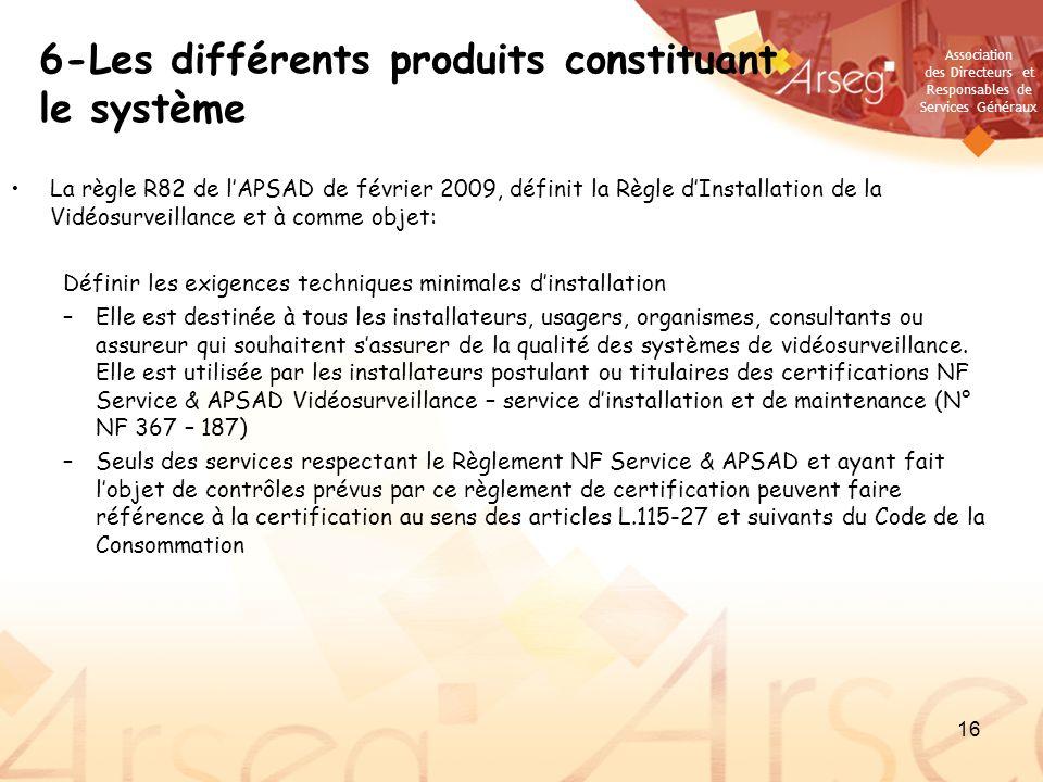 6-Les différents produits constituant le système