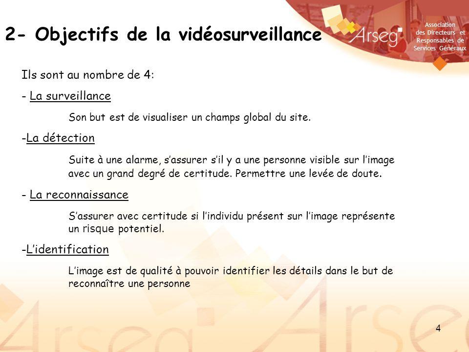 2- Objectifs de la vidéosurveillance