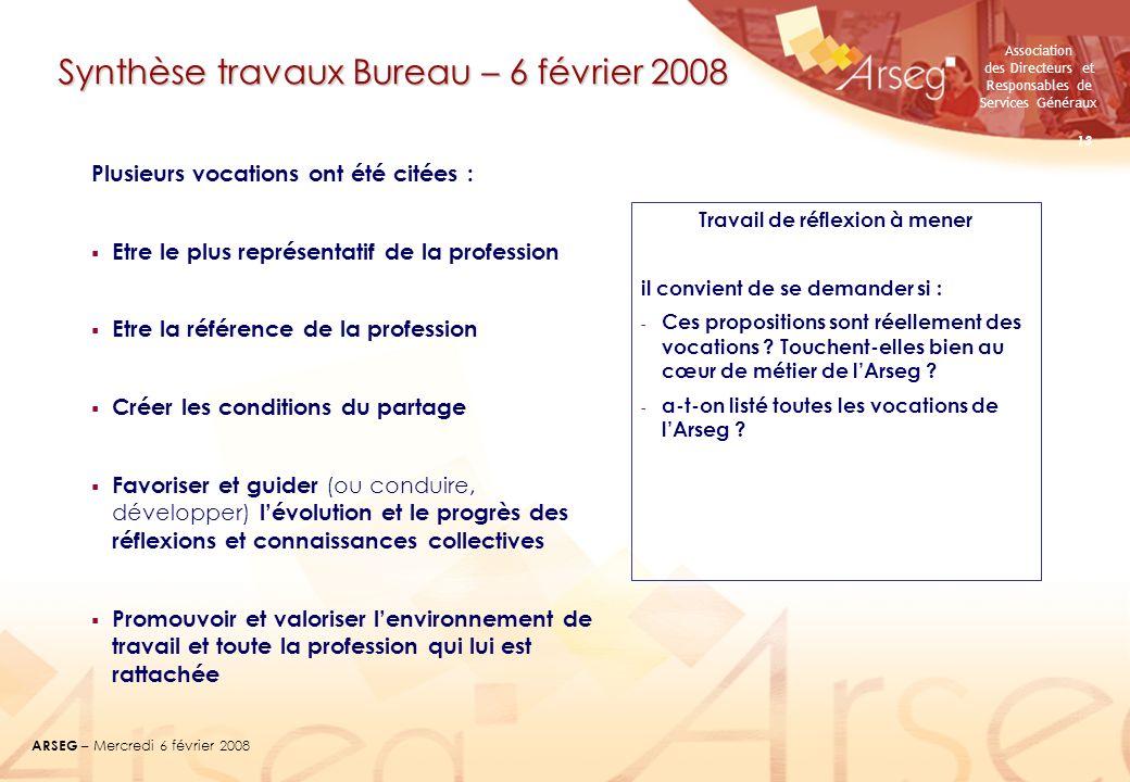 Synthèse travaux Bureau – 6 février 2008